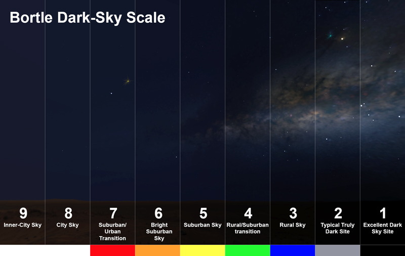 How To Find The Milky Way - Night sky map northern hemisphere