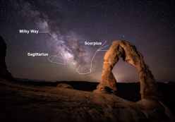 How to find the Milky Way